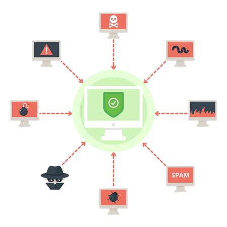 computer viruses: Protection against computer viruses vector illustration