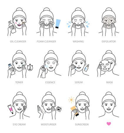 Korean skin care routine steps icons