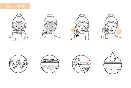Exfoliator, peeling, fruit acid skin, scrub, care procedure vector icons Ilustración de vector