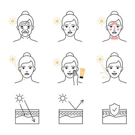 UV rays skin damage and protection vector icons
