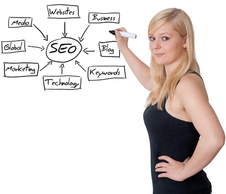 website words: Young blonde woman writing a SEO schema on the whiteboard