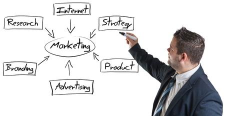 business man writing marketing diagram on whiteboard Stock Photo - 18913236