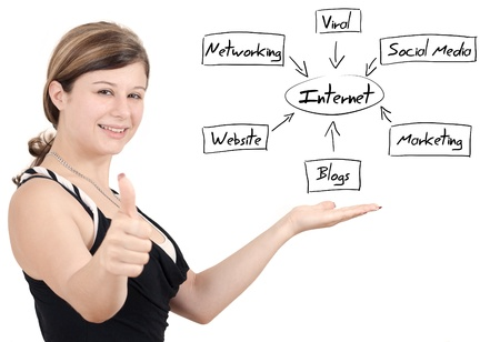 business woman present internet diagram on whiteboard and thumbs up