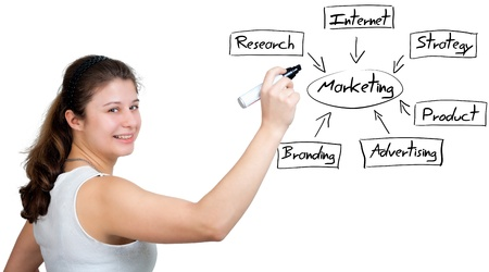 business woman writing marketing diagram on whiteboard photo