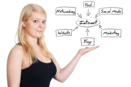 business woman present internet diagram on whiteboard photo