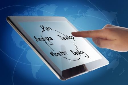 mapa de procesos: Tablet PC con el concepto de estrategia de proceso y una mano sobre fondo azul con el mapa del mundo Foto de archivo