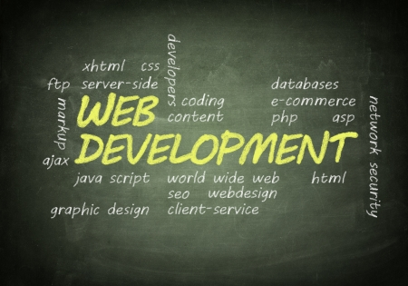 java script: handwritten Web Development concept on green blackboard background Stock Photo