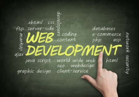 java script: handwritten Web Development concept on green blackboard background with a hand pointing
