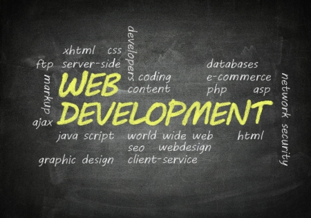 java script: handwritten Web Development concept on blackboard background