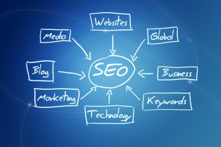 SEO Concept schema on blue background with lines Stock Photo - 19057056