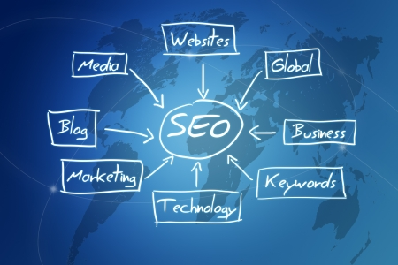 SEO Concept schema on blue world map with lines Stock Photo - 19057062