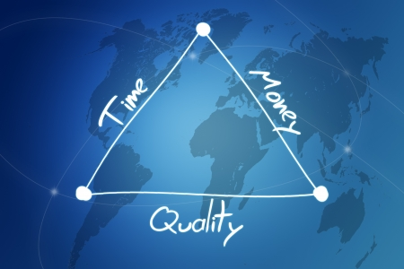 handwritten diagram concept of time, quality and money on blue world map with lines photo