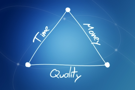 handwritten diagram concept of time, quality and money on blue background with lines photo