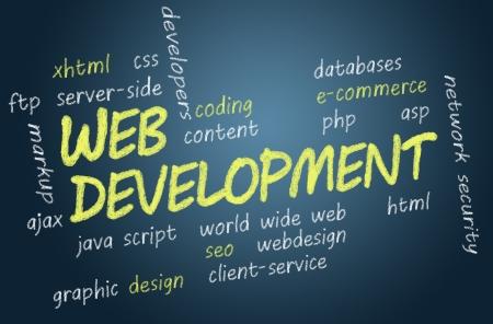 java script: with chalk handwritten Web Development concept Illustration on blue-grey background