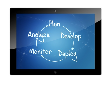 Tablet Computer with process strategy concept on white background  photo