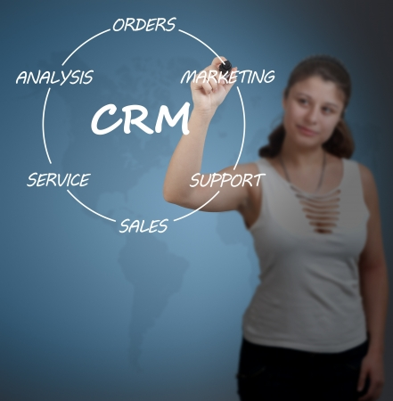 Young businesswoman drawing customer relationship management process concept. photo