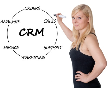 Young businesswoman drawing customer relationship management process concept. Isolated on white.