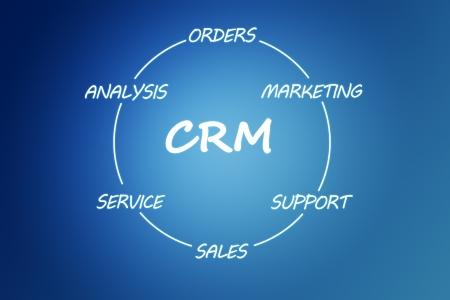 relation clients: Client concept de gestion de la relation sur fond bleu