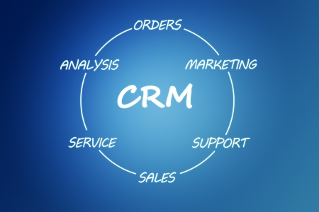 mapa de procesos: Concepto de Customer Relationship Management en fondo azul