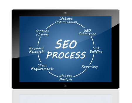 SEO Process concept with blue background on a tablet pc photo