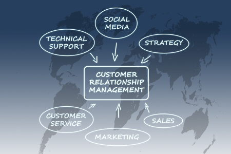 Customer Relationship Management concept on blue background with world map photo