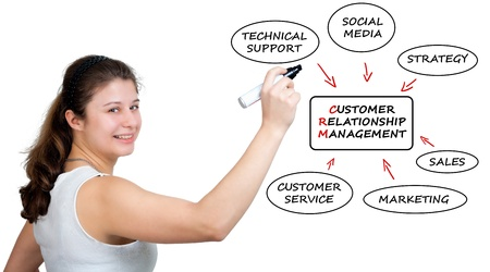 Young businesswoman drawing customer relationship management process concept. Isolated on white. photo