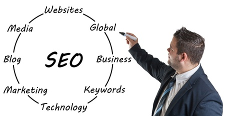 businessman writing a SEO schema on the whiteboard  photo
