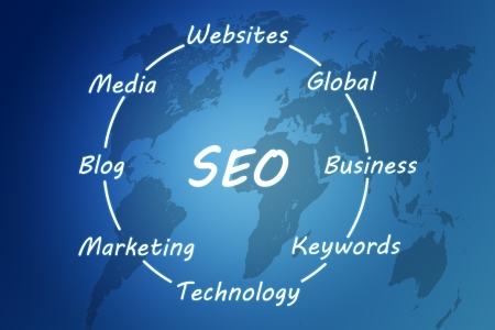 SEO concept on blue background with world map photo