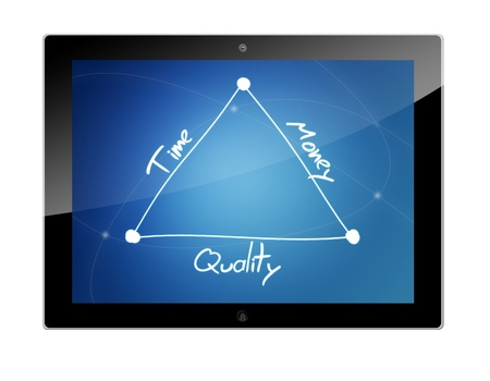 Tablet computer with a handwritten diagram concept of time, quality and money on blue background with lines photo