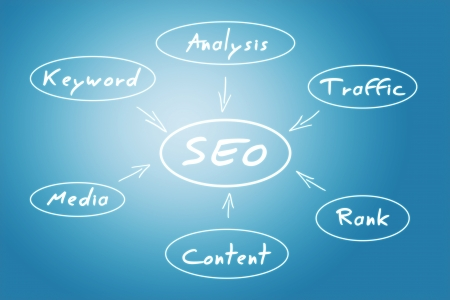 SEO Process concept on a blue background photo
