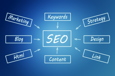 Search engine optimization  concept on blue background with world map photo