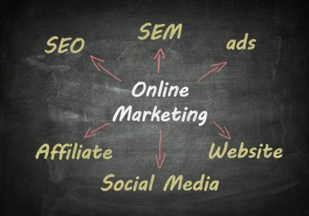 Marketing concept: online marketing schema written on blackboard photo