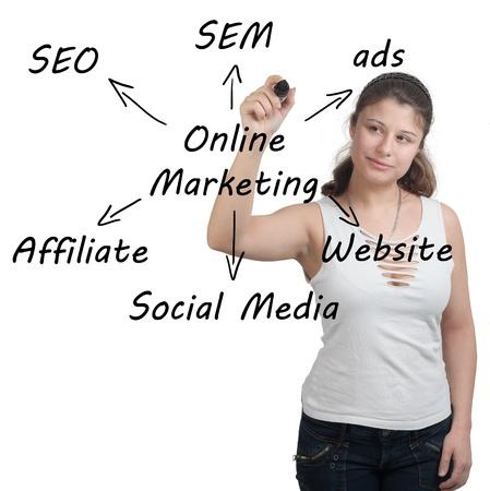 Marketing concept: businesswoman write online marketing schema on whiteboard Stock Photo - 20904700