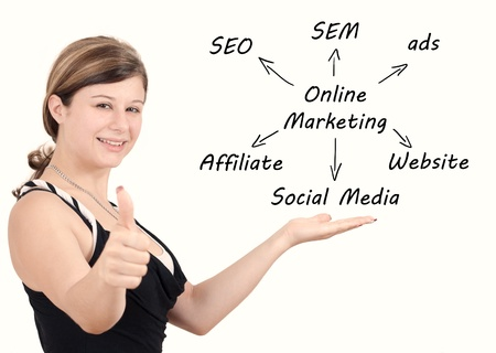 Marketing concept: businesswoman introduce online marketing schema on whiteboard Stock Photo - 20904701