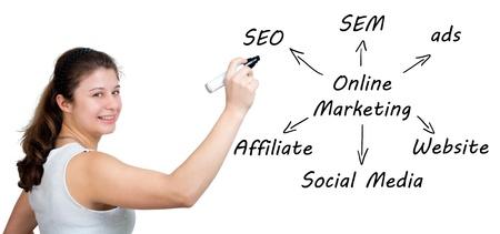 Marketing concept: businesswoman write online marketing schema on whiteboard Stock Photo - 20904702