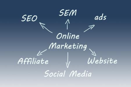 Marketing concept: online marketing schema written on blue background Stock Photo - 21004458