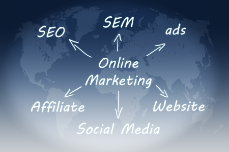 Marketing concept: online marketing schema written on blue background with world map Stock Photo