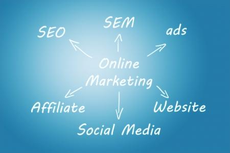 Marketing concept: online marketing schema written on blue background Stock Photo - 21004461