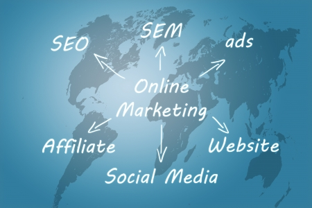 Marketing concept: online marketing schema written on blue background with world map photo