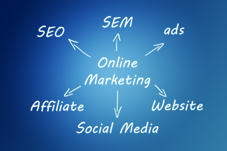Marketing concept: online marketing schema written on blue background photo