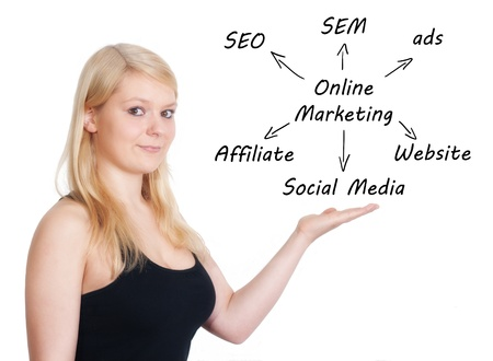 Marketing concept: businesswoman introduce online marketing schema on whiteboard photo