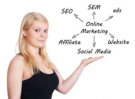 Marketing concept: onderneemster introduceren online marketing schema op whiteboard Stockfoto