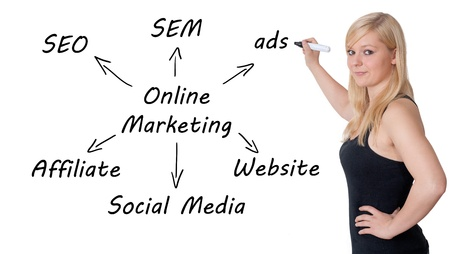 Marketing concept: businesswoman write online marketing schema on whiteboard Stock Photo - 20904710