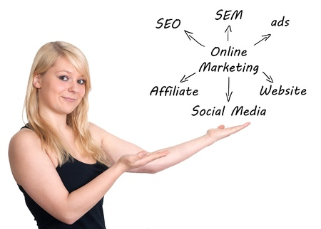 Marketing concept: businesswoman introduce online marketing schema on whiteboard Stock Photo - 20904711