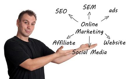Marketing concept: businessman introduce online marketing schema on whiteboard Stock Photo - 20904715