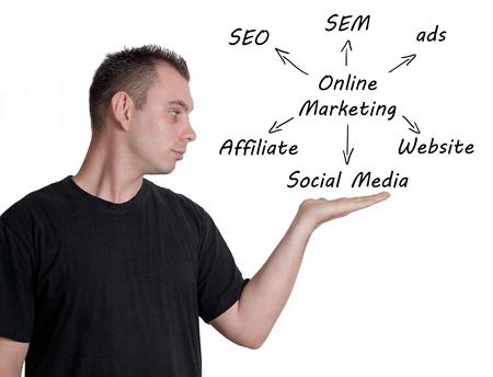 Marketing concept: businessman introduce online marketing schema on whiteboard Stock Photo - 20904716