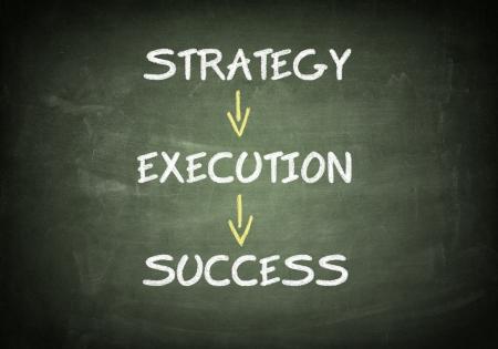 Success concept: success flow chart on a green chalkboard photo