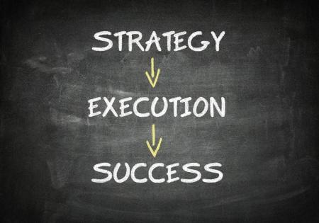 execution: Success concept: success flow chart on a black chalkboard
