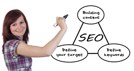 Young businesswoman drawing SEO process information concept on whiteboard. Stock Photo - 22867653