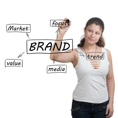Young businesswoman drawing Brand process information concept on whiteboard.  photo